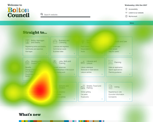 Eye tracking heat map