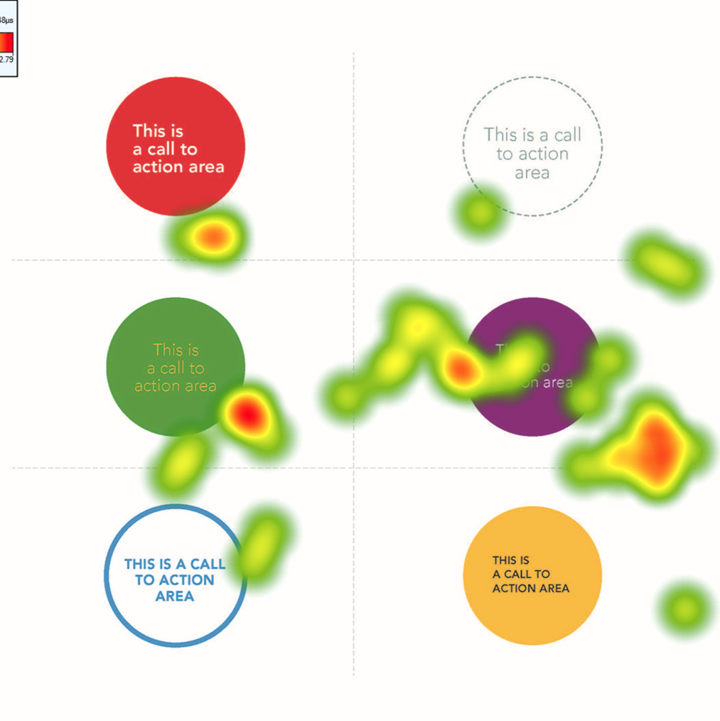 Eye tracking heat map testing
